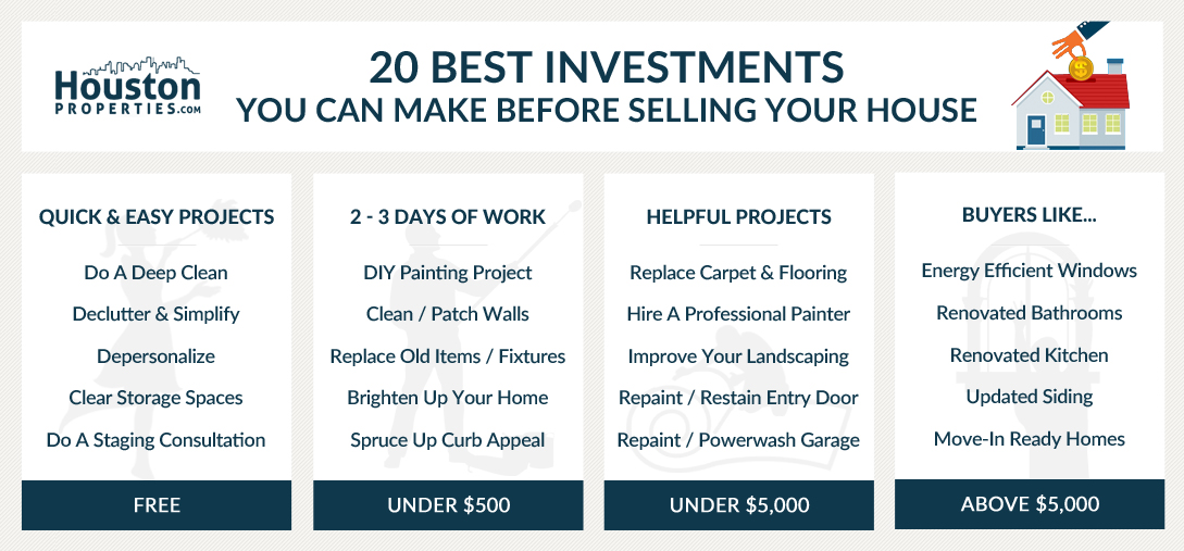 20 Best Houston Home Renovations How To Sell Home For
