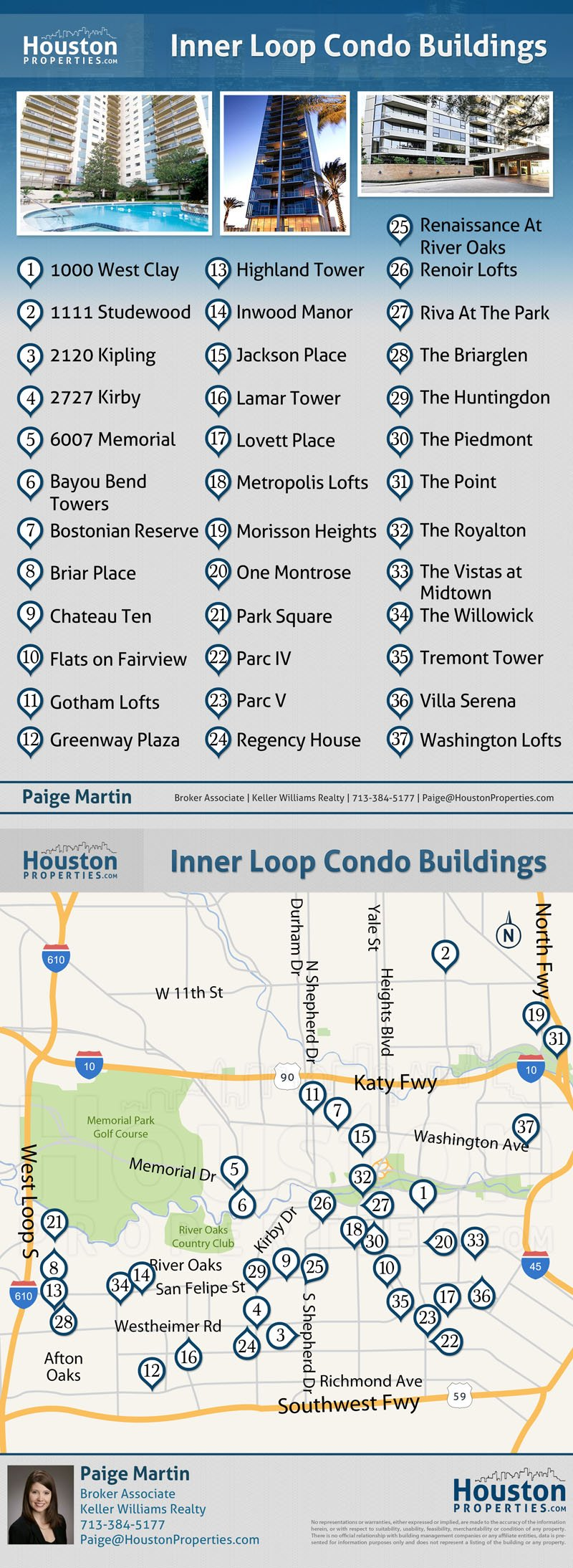 Map Of Inner Loop Houston Condos