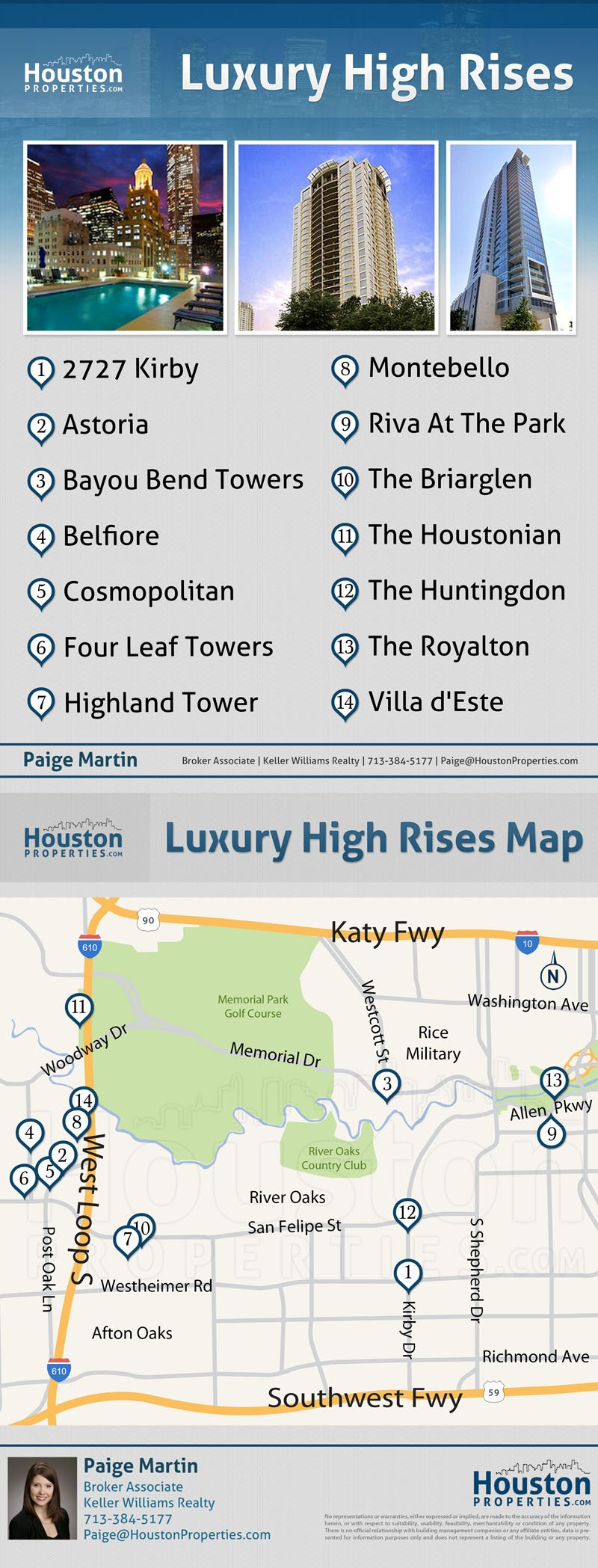 Luxury Houston Condos on a Map