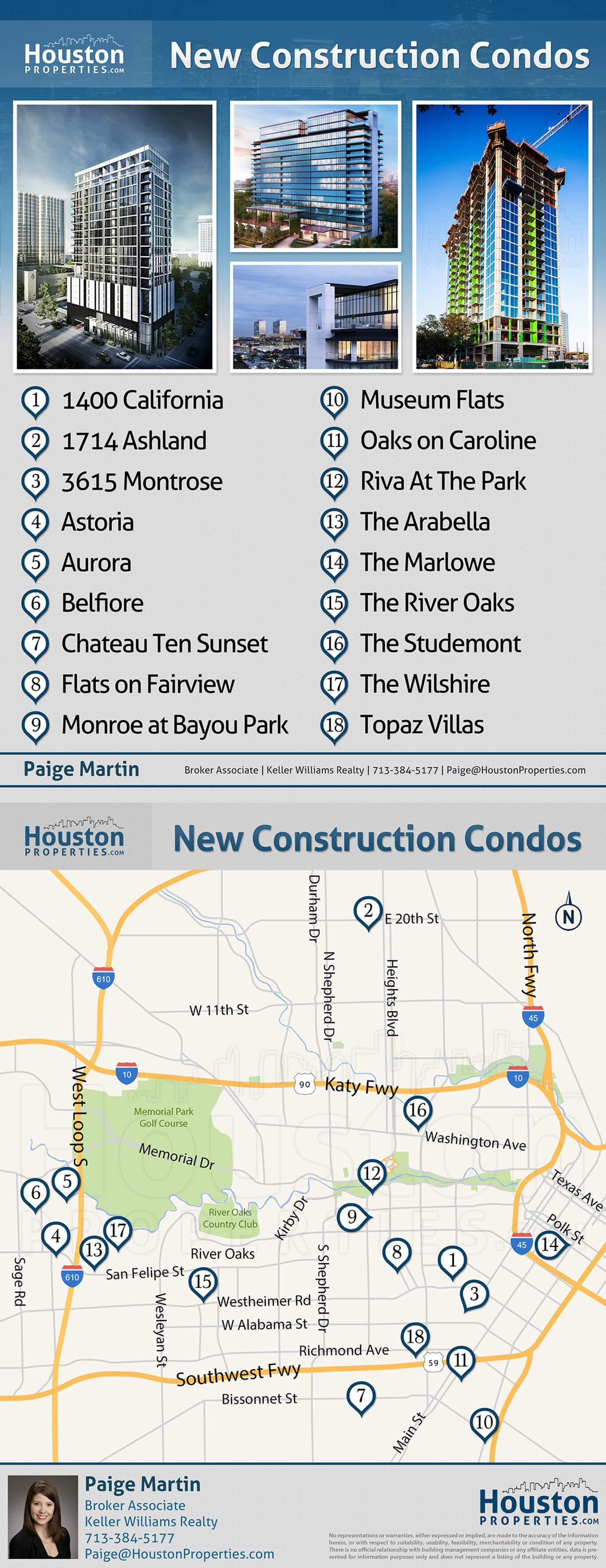 New Houston Condos