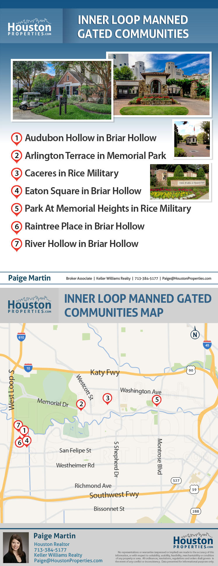 Inner Loop Houston Gated Communities Map