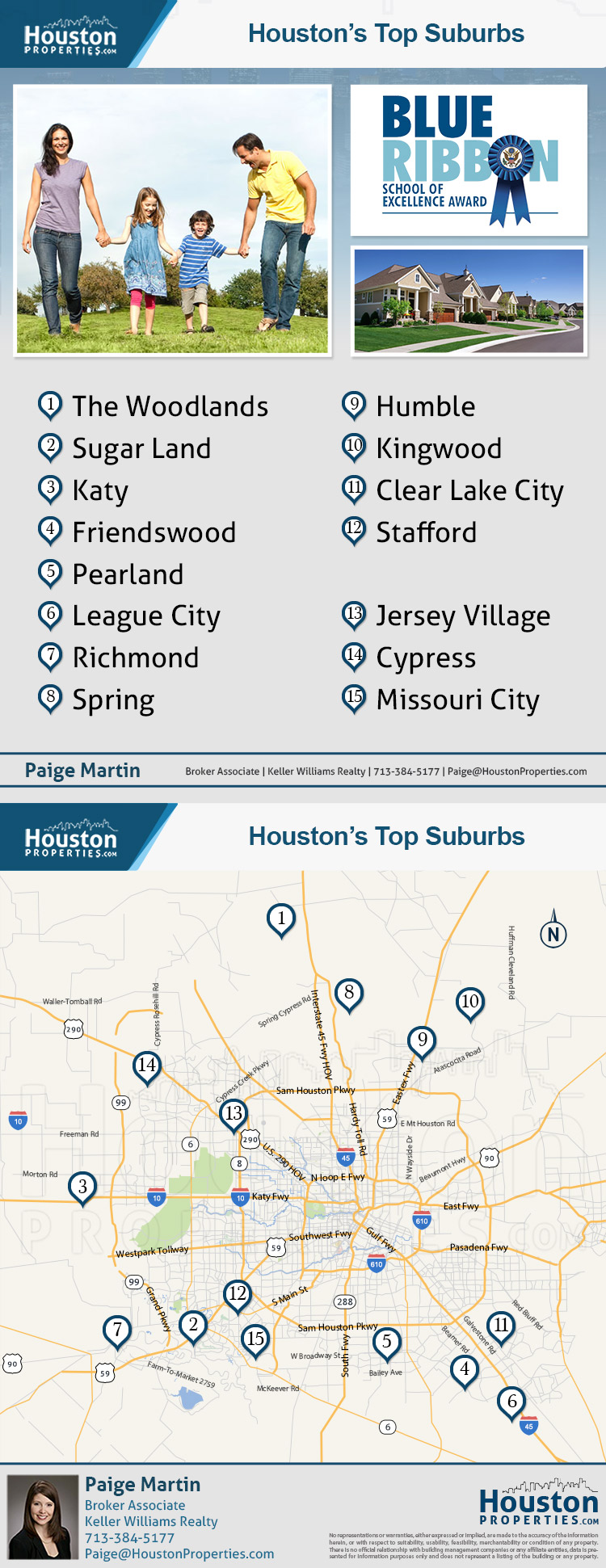 Map of Houston's Best Suburbs
