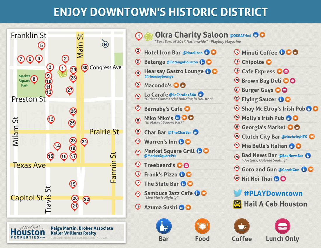 Downtown Houston: New map of historic district's best locations