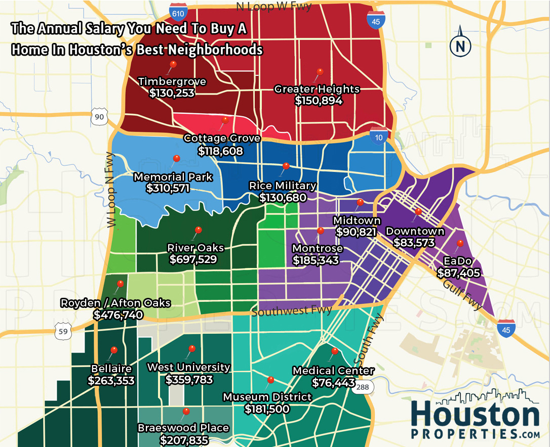 2019 Update: The Salary Needed To Buy A Home In Houston's ... on demographics map of houston, class map of houston, address map of houston, crime map of houston, industry map of houston, geographic map of houston, race map of houston, zipcode map of houston,
